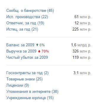 Фокус_статистика122012015